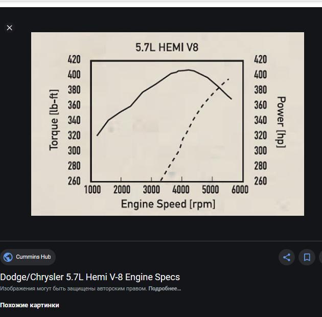 Screenshot_2021-01-03 5 7 hemi power – Google Поиск.png